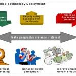 Pre-Internet Software Testing Disciplines