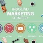 Inbound marketing is best that you find