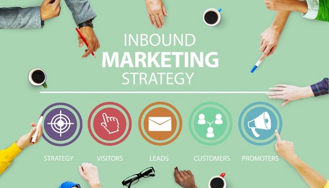 Inbound marketing is best that you find