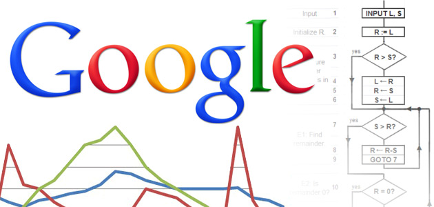 How affect Google's new changes to our content marketing strategy