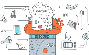 The powerful attraction effect of Inbound Marketing