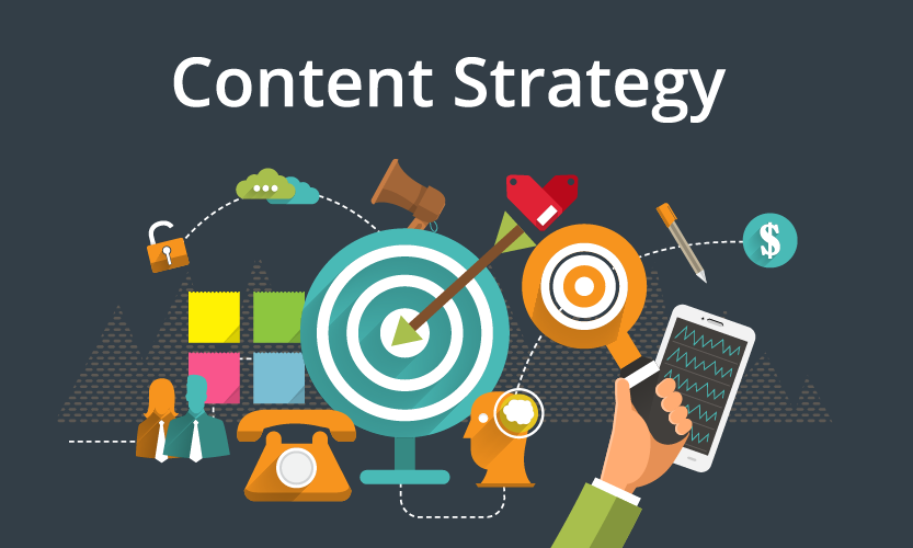 Image result for content strategy